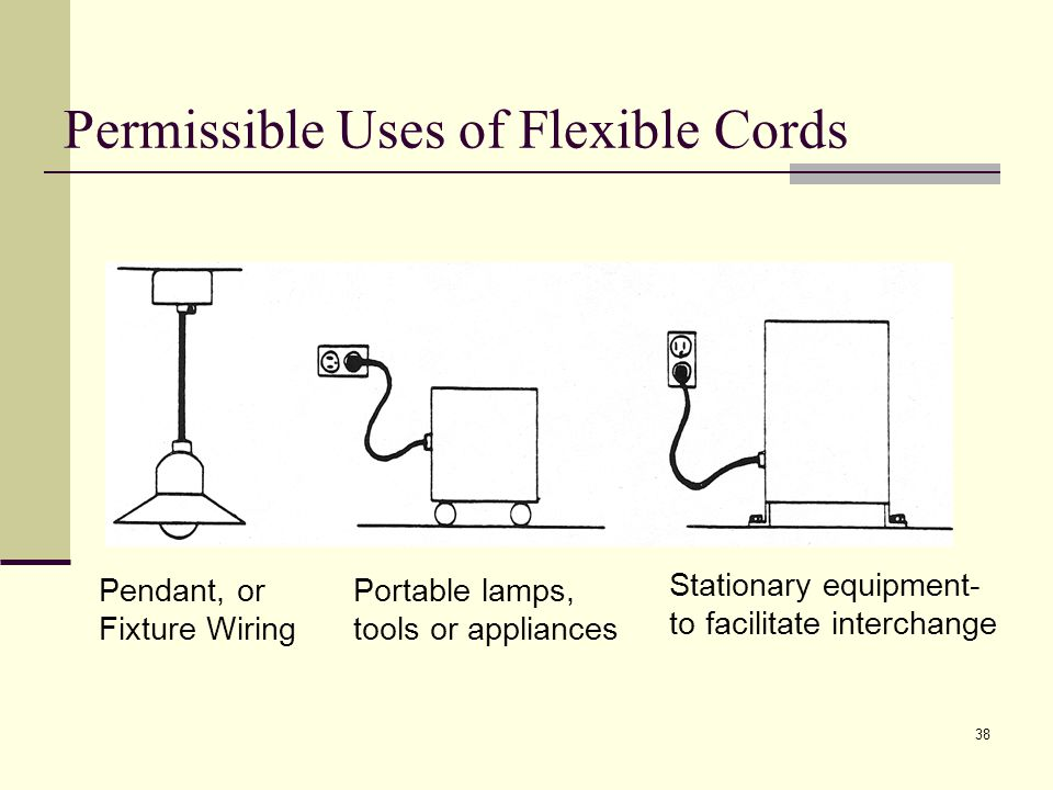 Permissible Uses of Flexible Cords