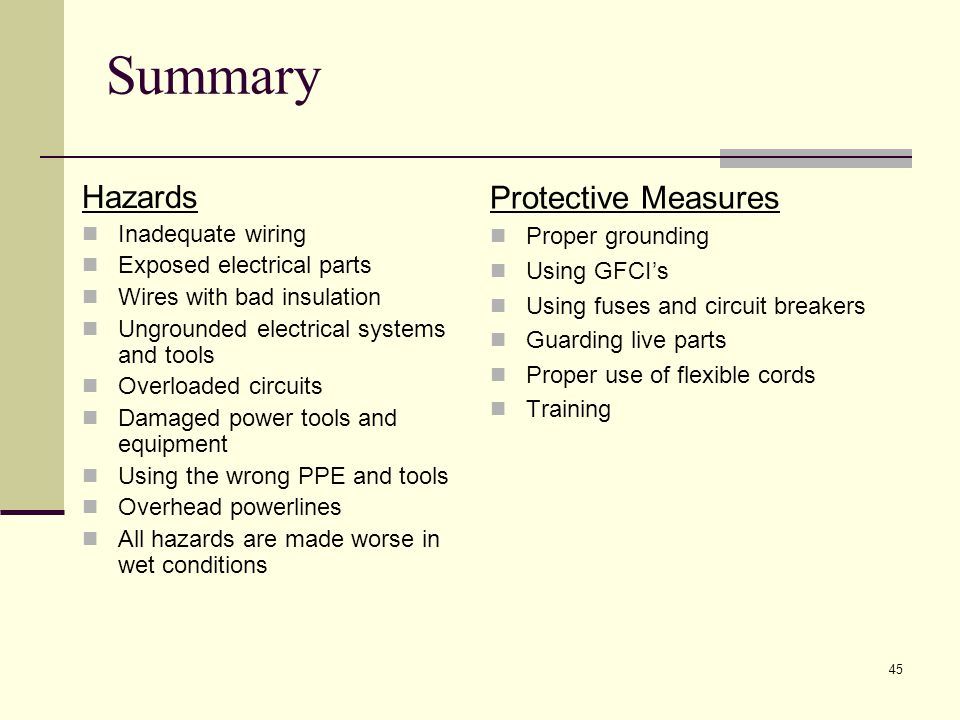 Summary Protective Measures Hazards Inadequate wiring Proper grounding
