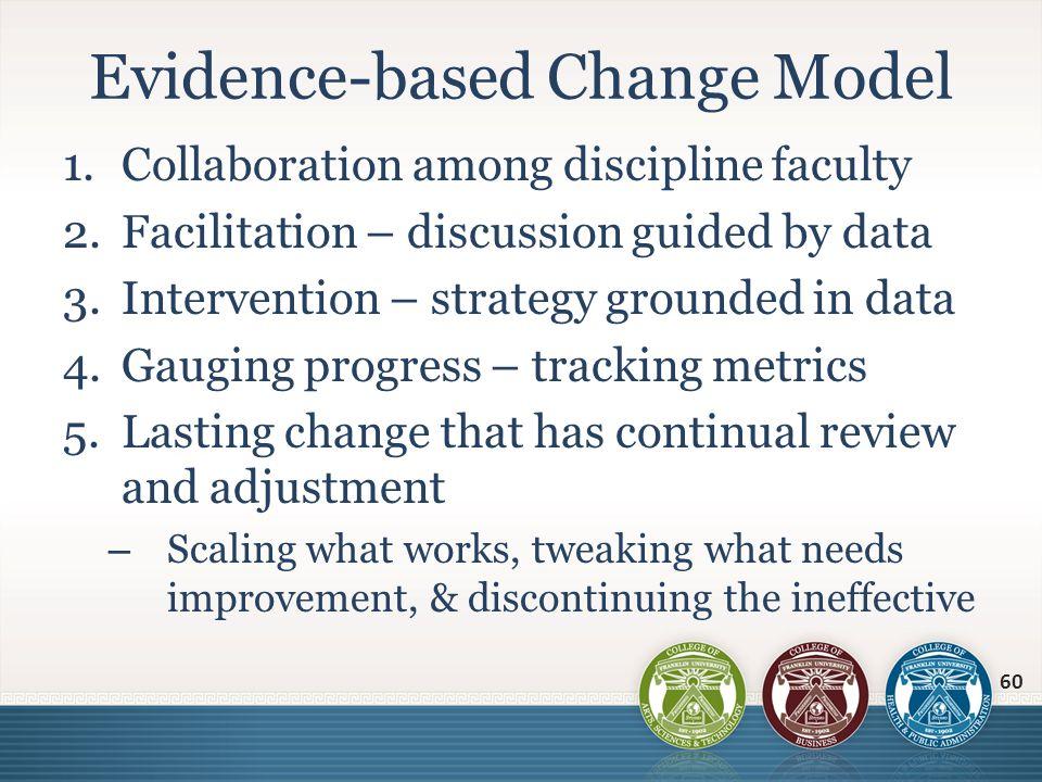 Evidence-based Change Model
