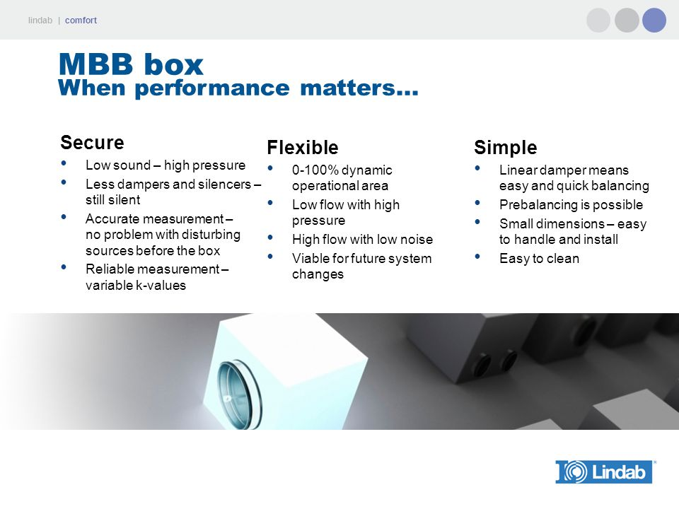 MBB box When performance matters... Secure Flexible Simple