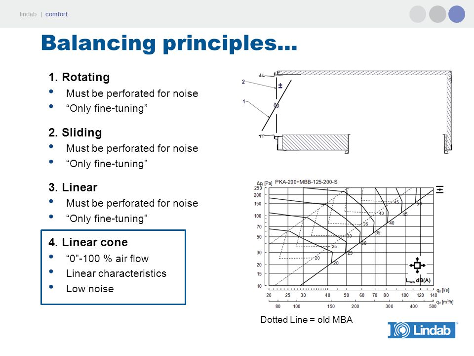 Balancing principles... 1. Rotating 2. Sliding 3. Linear