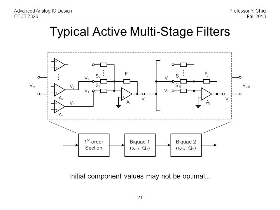 Typical Active Multi-Stage Filters