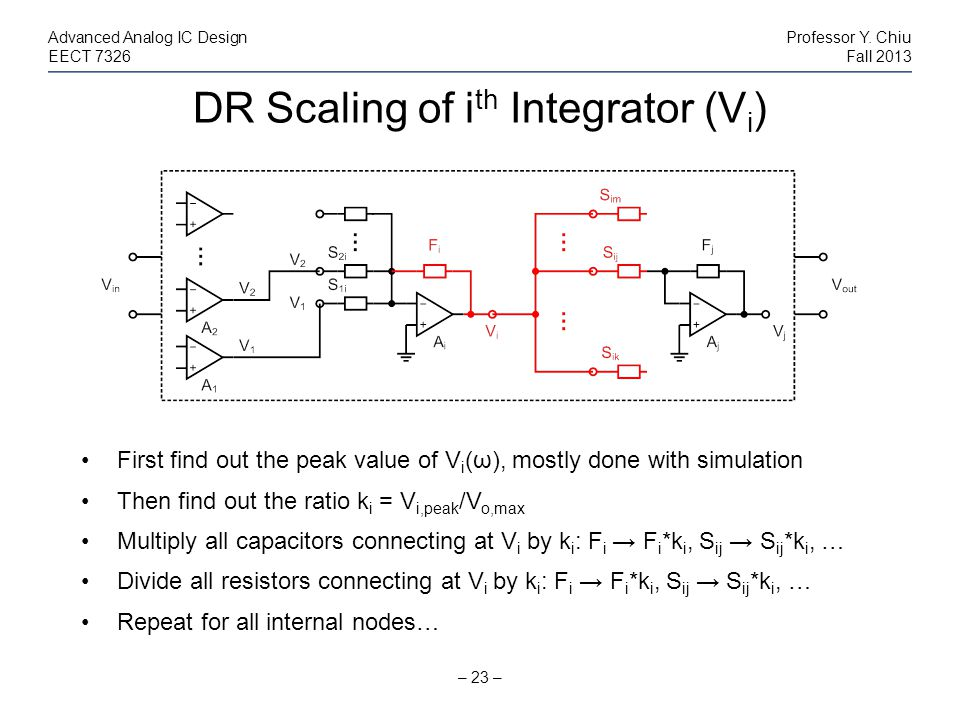 DR Scaling of ith Integrator (Vi)