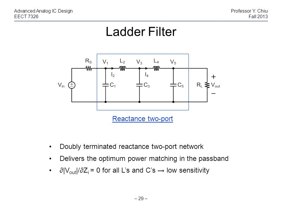 Ladder Filter Reactance two-port