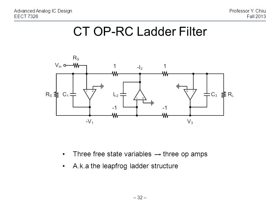CT OP-RC Ladder Filter Three free state variables → three op amps