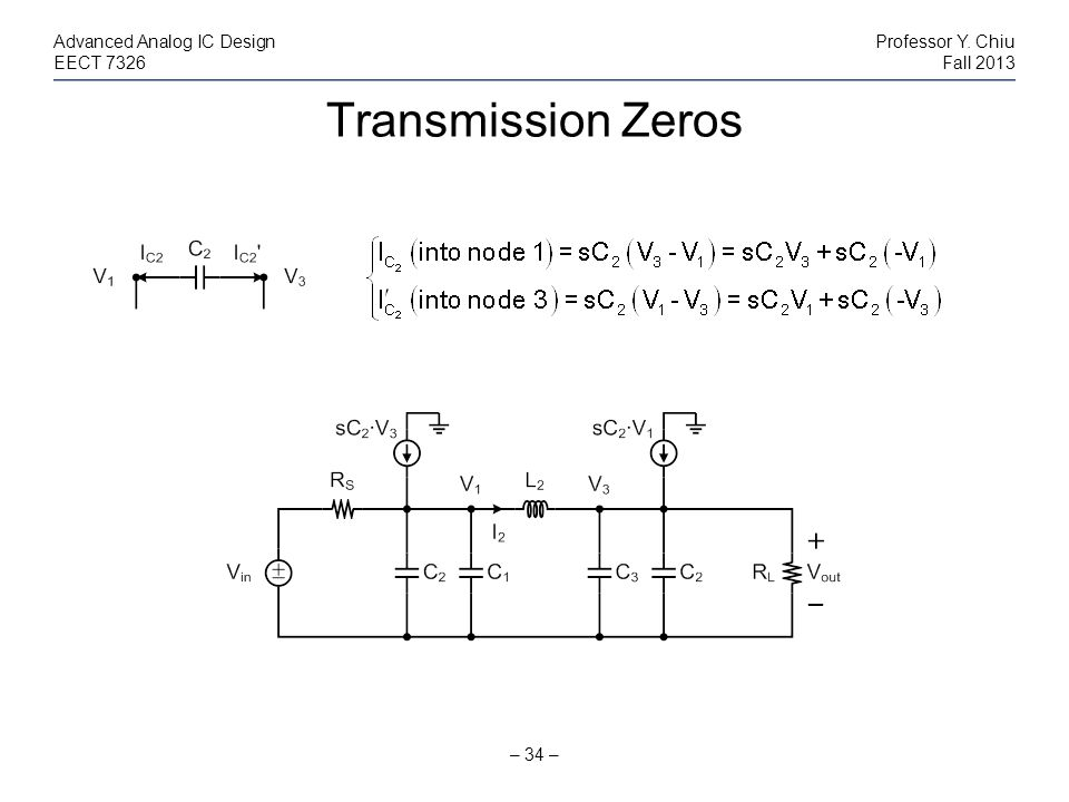 Transmission Zeros Advanced Analog IC Design Professor Y. Chiu