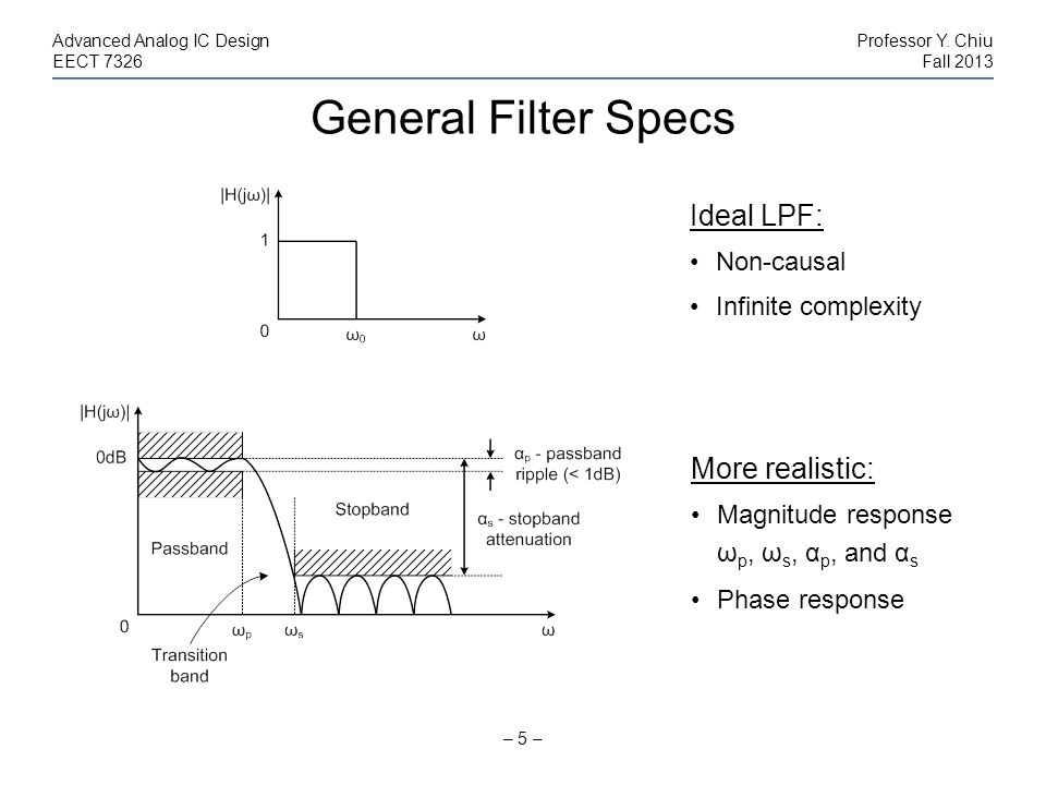 General Filter Specs Ideal LPF: More realistic: Non-causal