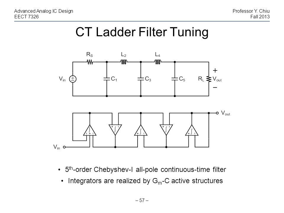 CT Ladder Filter Tuning