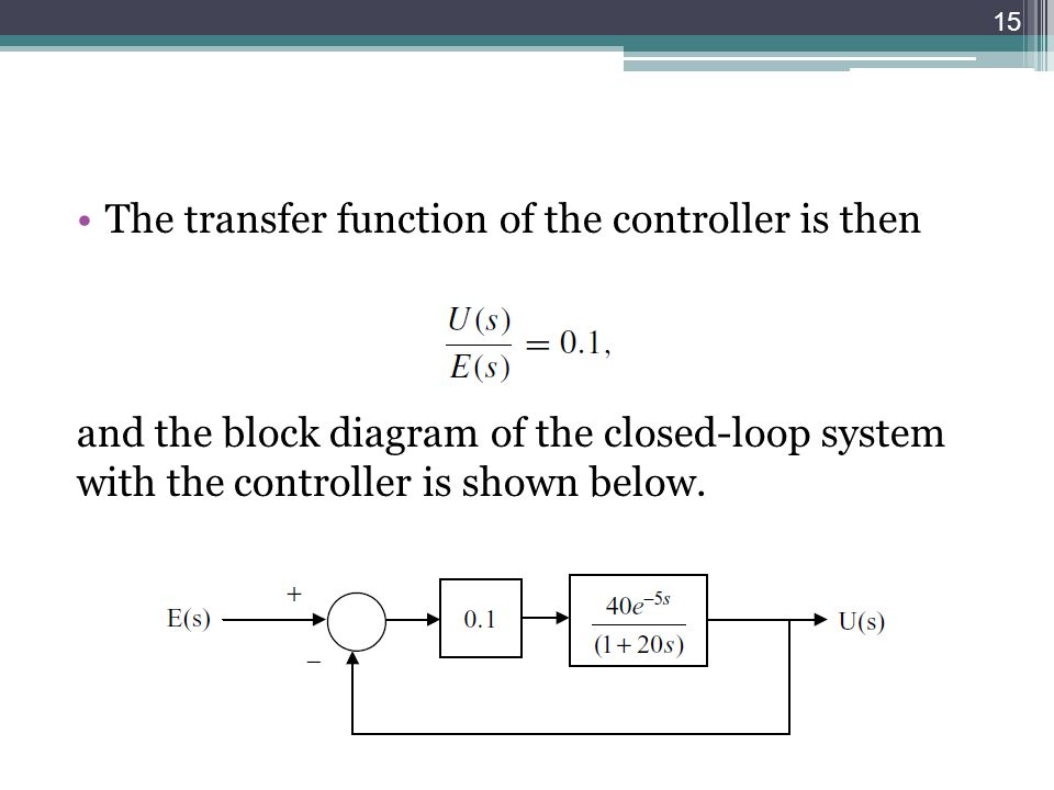 The transfer function of the controller is then