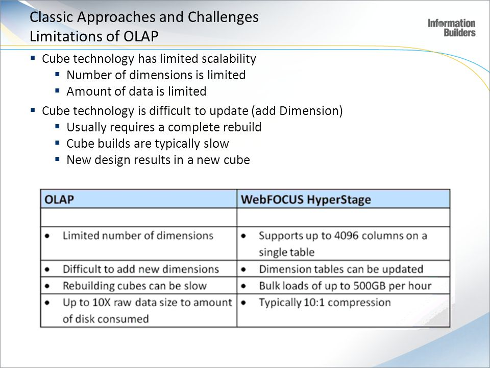 Classic Approaches and Challenges Limitations of OLAP