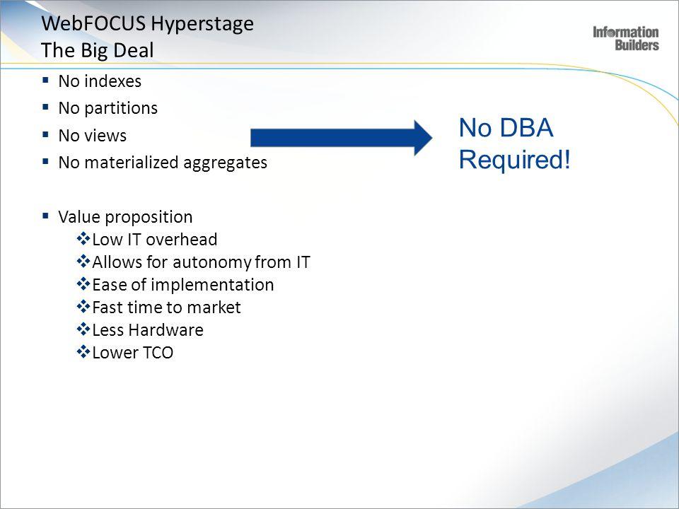 WebFOCUS Hyperstage The Big Deal