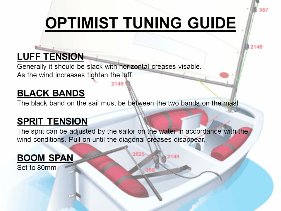 OPTIMIST TUNING GUIDE LUFF TENSION BLACK BANDS SPRIT TENSION BOOM SPAN
