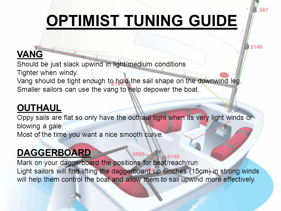 OPTIMIST TUNING GUIDE VANG OUTHAUL DAGGERBOARD