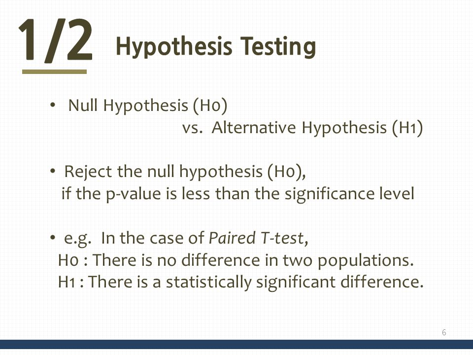 1/2 Hypothesis Testing Null Hypothesis (H0)
