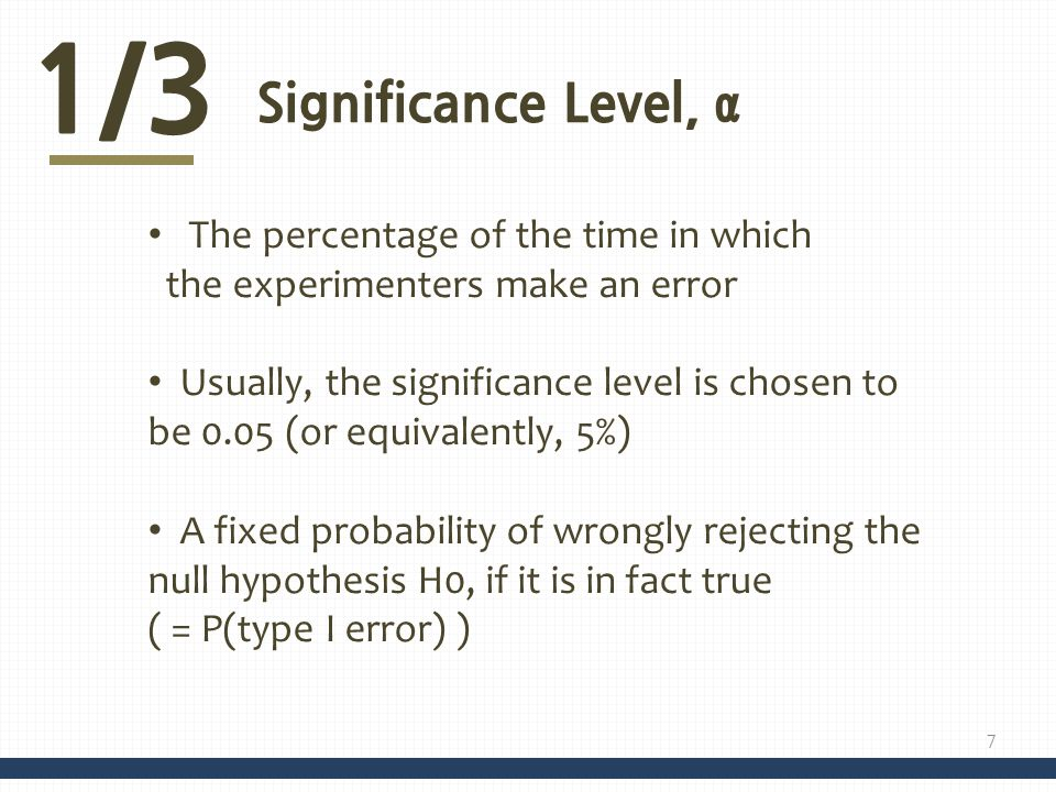 1/3 Significance Level, α The percentage of the time in which
