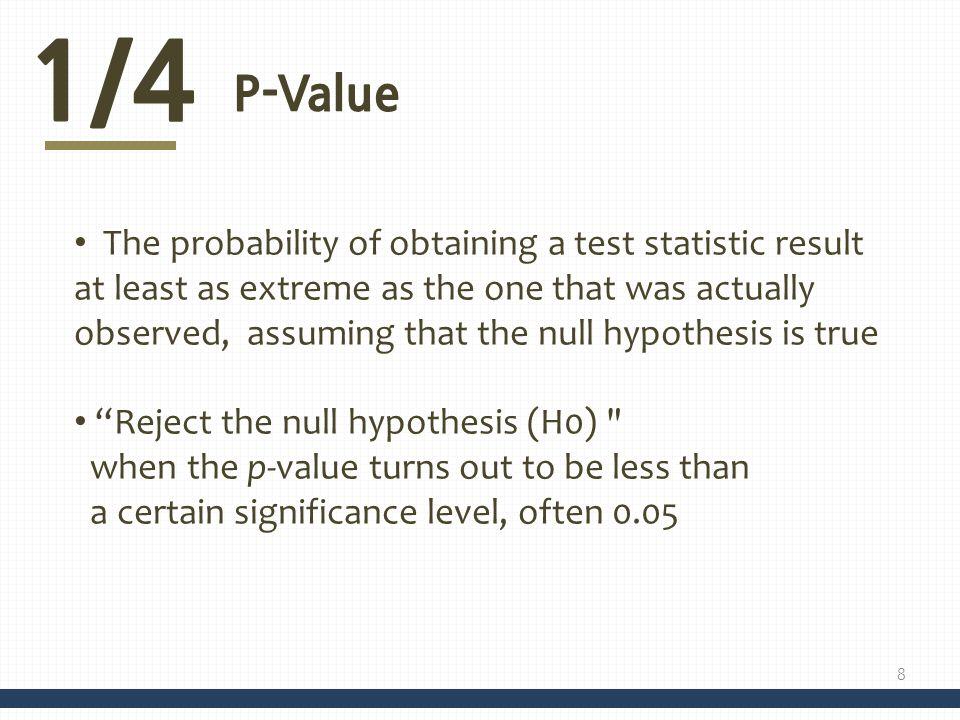1/4 P-Value.