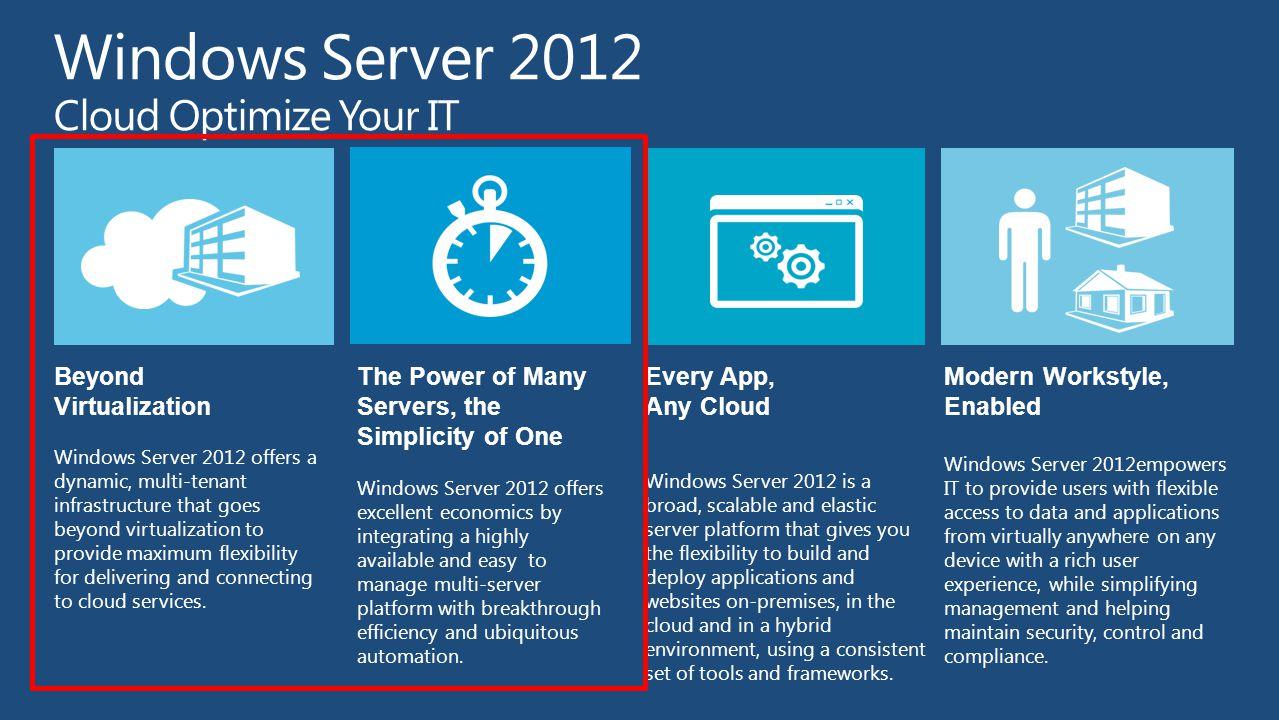 Windows Server 2012 Cloud Optimize Your IT