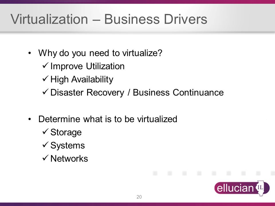 Virtualization – Business Drivers