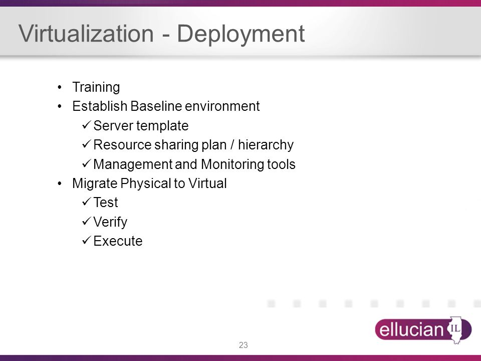 Virtualization - Deployment