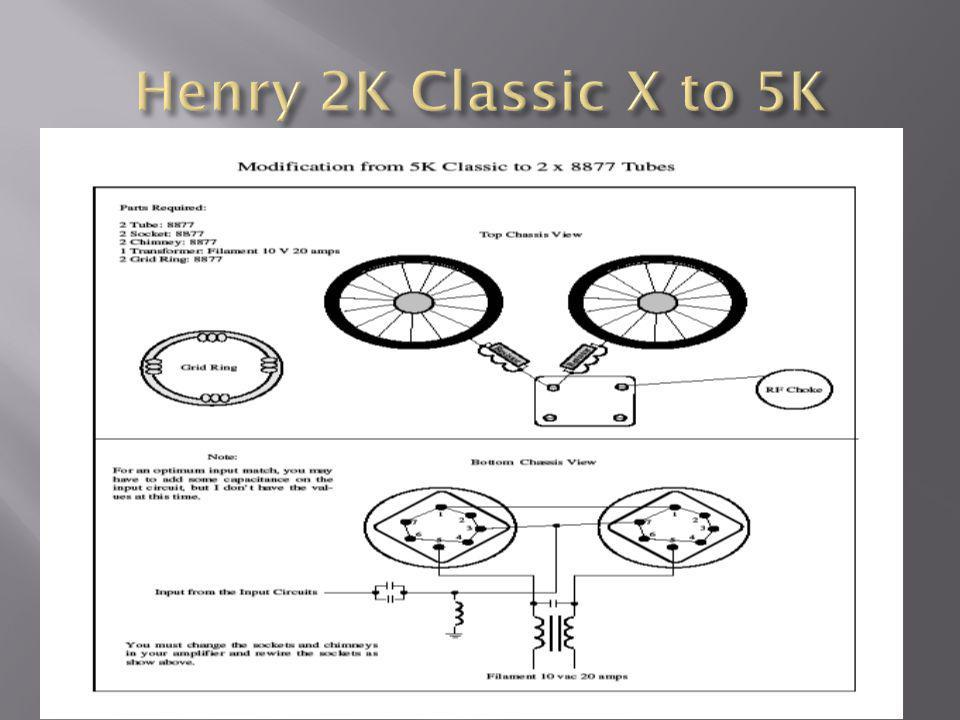 Henry 2K Classic X to 5K