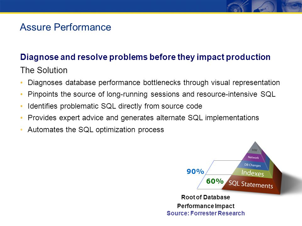 Root of Database Performance Impact