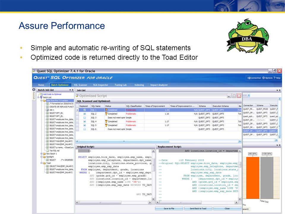 Assure Performance Simple and automatic re-writing of SQL statements