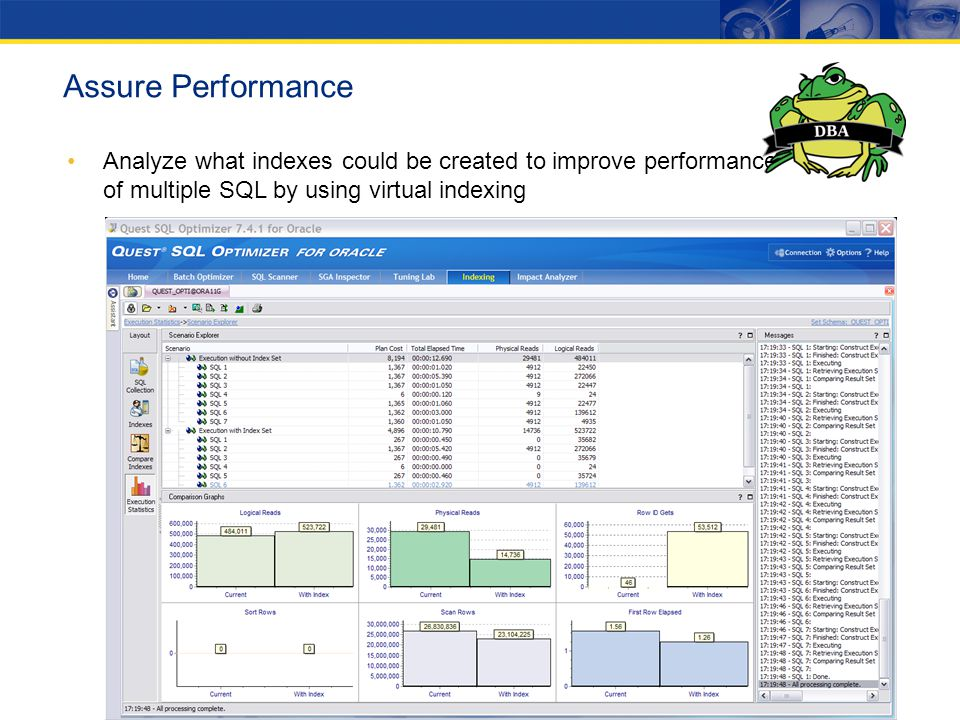 Assure Performance Analyze what indexes could be created to improve performance of multiple SQL by using virtual indexing.
