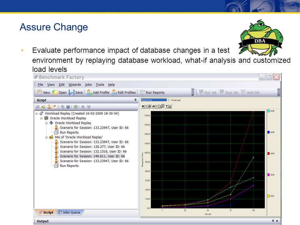 Assure Change Evaluate performance impact of database changes in a test.