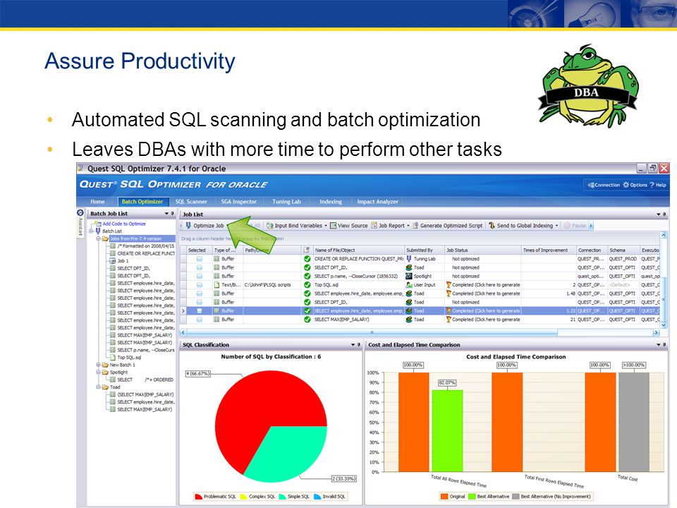 Assure Productivity Automated SQL scanning and batch optimization