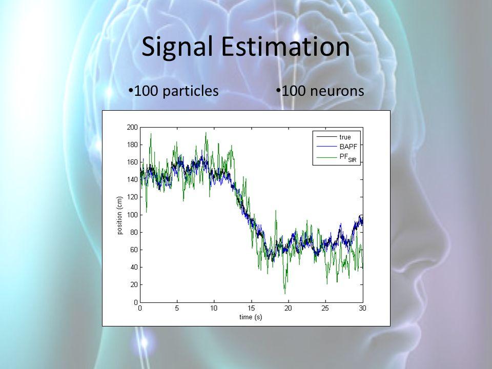 Signal Estimation 100 particles 100 neurons