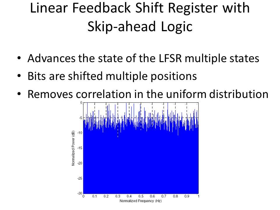 Linear Feedback Shift Register with Skip-ahead Logic
