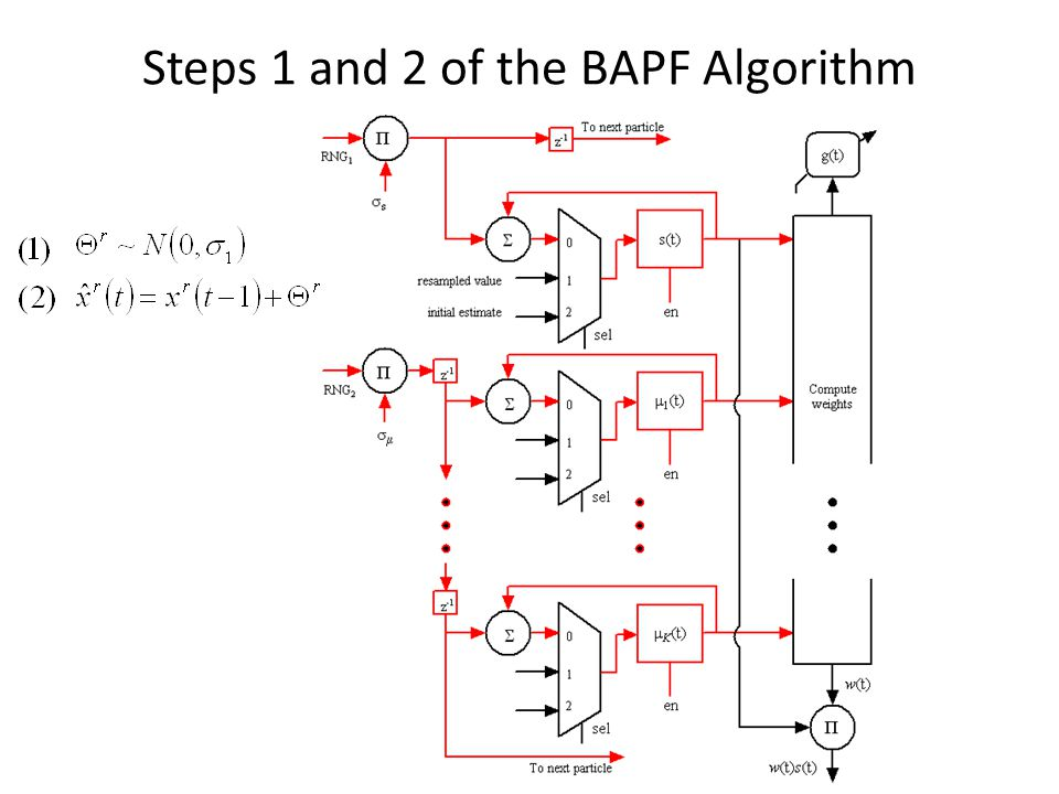 Steps 1 and 2 of the BAPF Algorithm