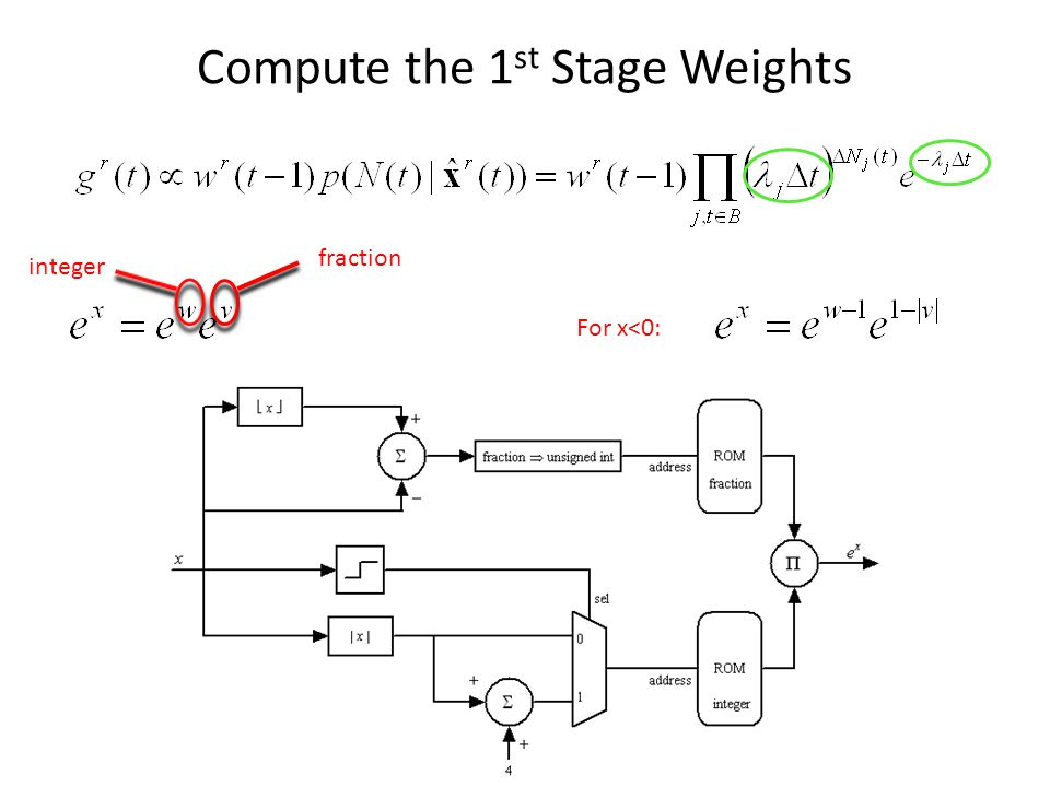 Compute the 1st Stage Weights