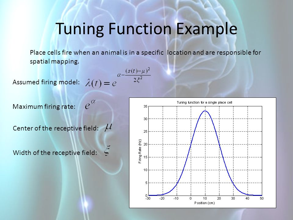 Tuning Function Example