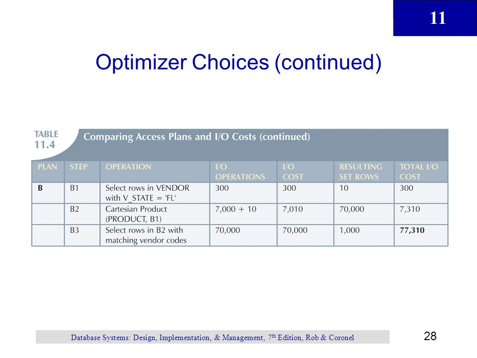 Optimizer Choices (continued)