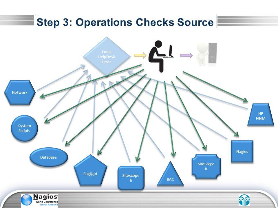Step 3: Operations Checks Source