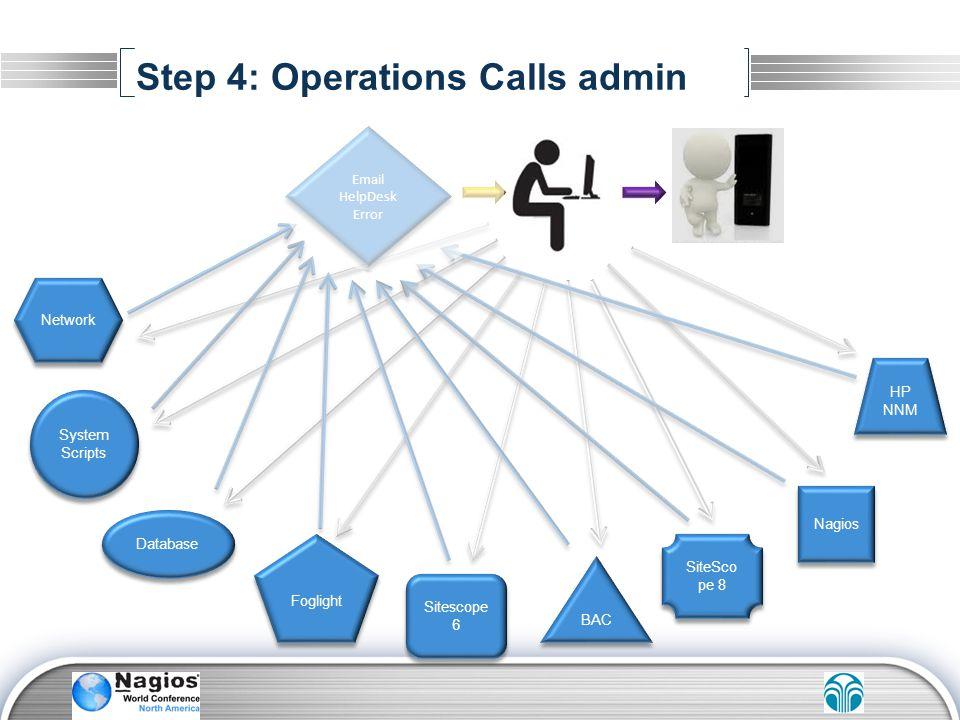 Step 4: Operations Calls admin