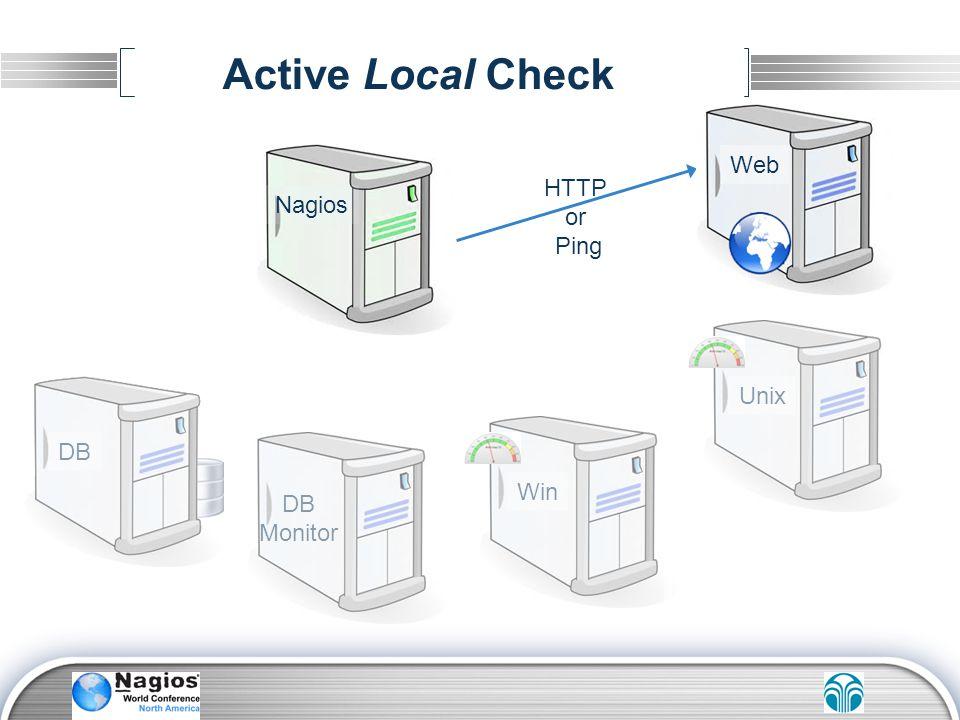 Active Local Check Web HTTP or Ping Nagios Unix Win DB DB Monitor