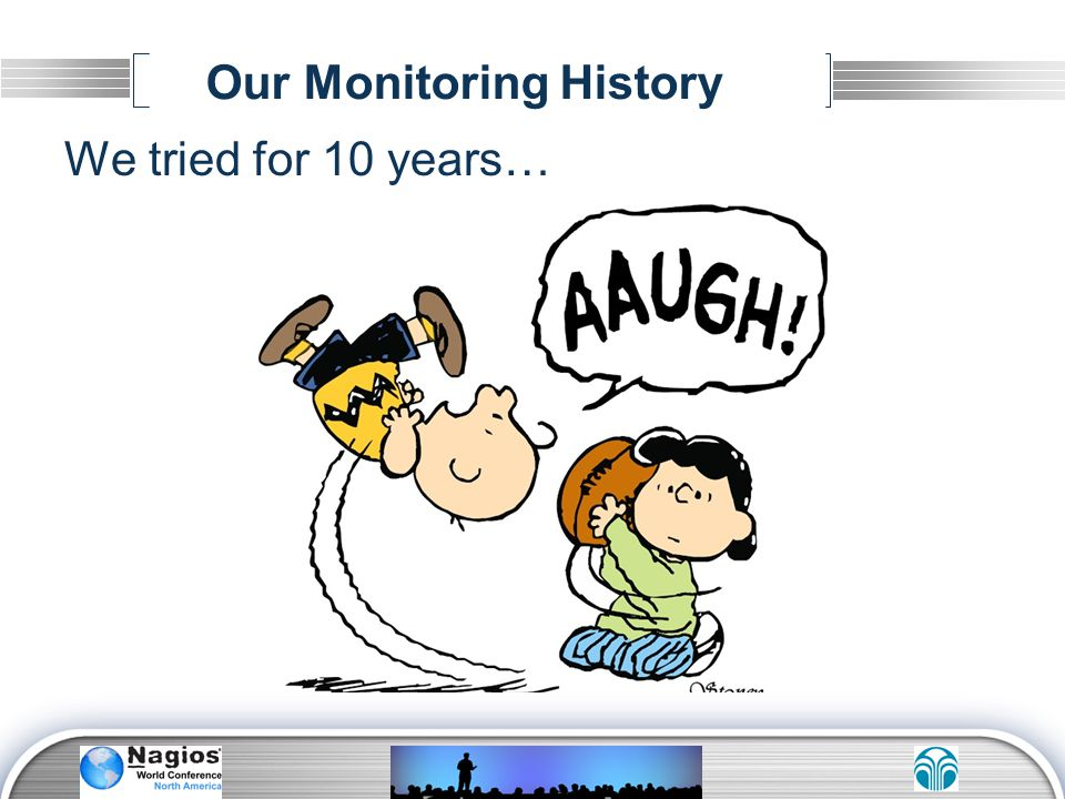 Our Monitoring History