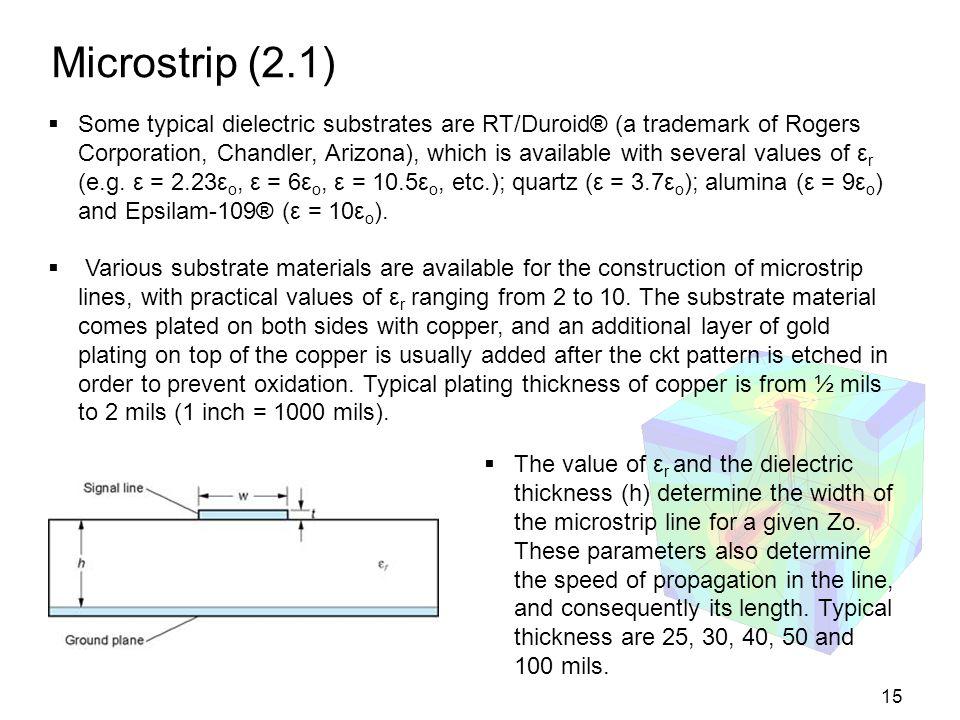 Microstrip (2.1)