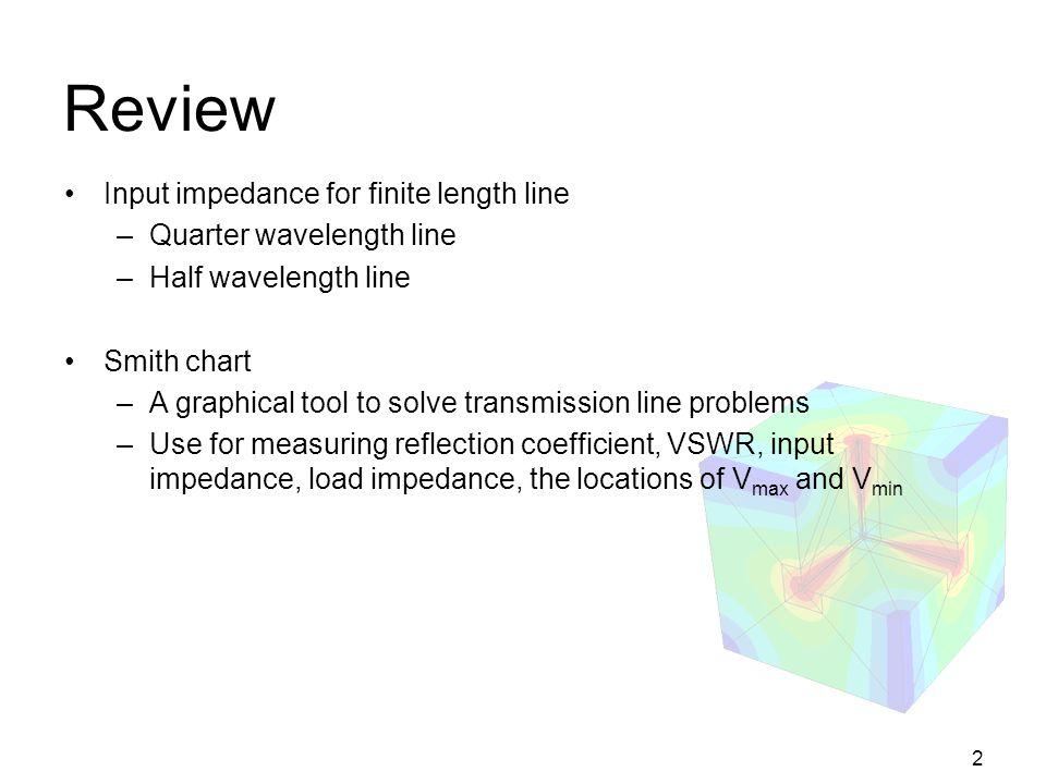 Review Input impedance for finite length line Quarter wavelength line