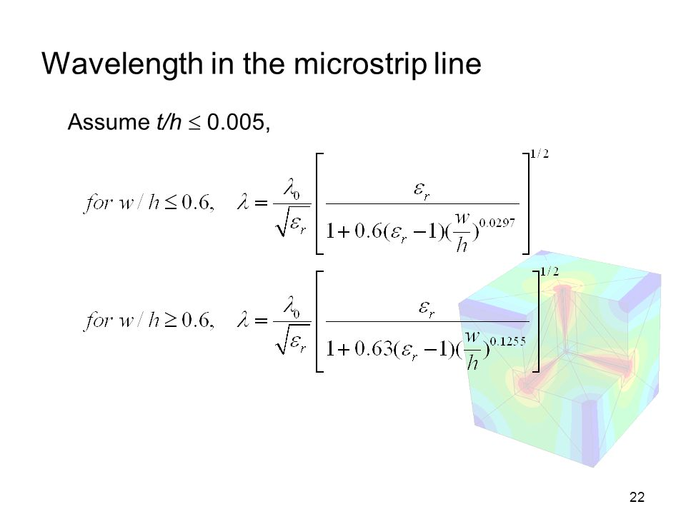 Wavelength in the microstrip line