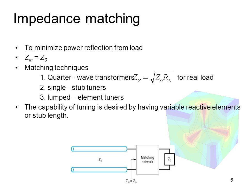 Impedance matching To minimize power reflection from load Zin = Z0