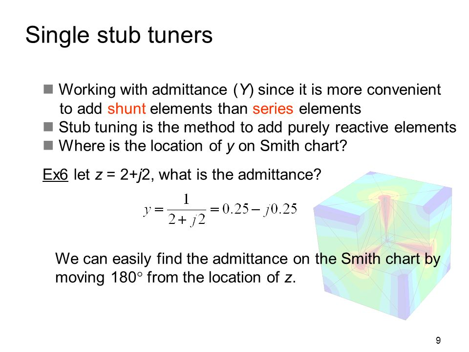 Single stub tuners Working with admittance (Y) since it is more convenient. to add shunt elements than series elements.
