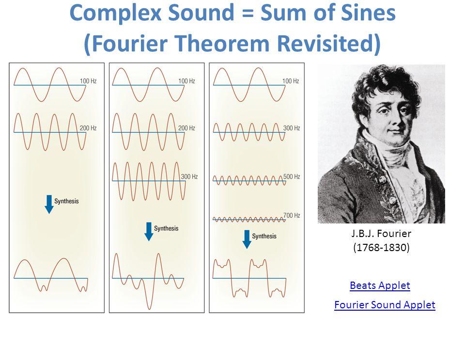 Complex Sound = Sum of Sines (Fourier Theorem Revisited)