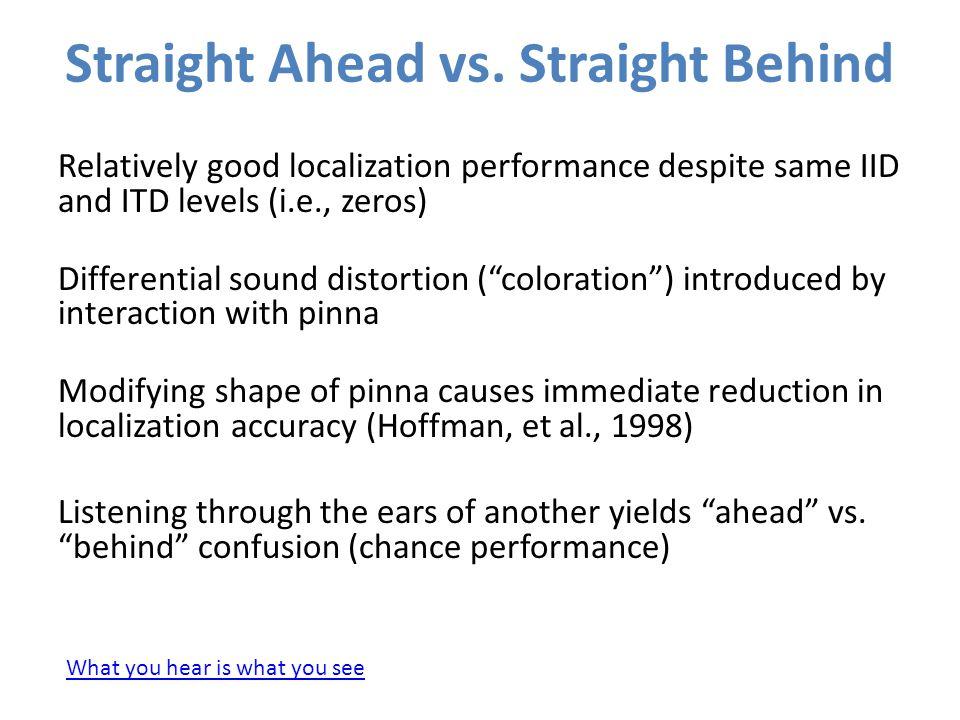 Straight Ahead vs. Straight Behind
