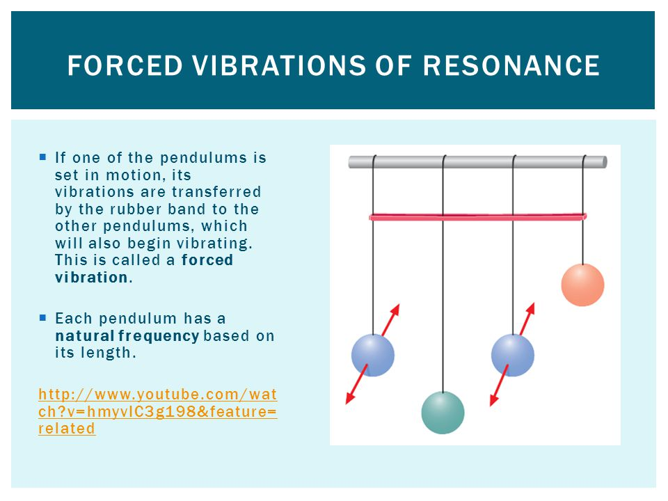 Forced vibrations of resonance