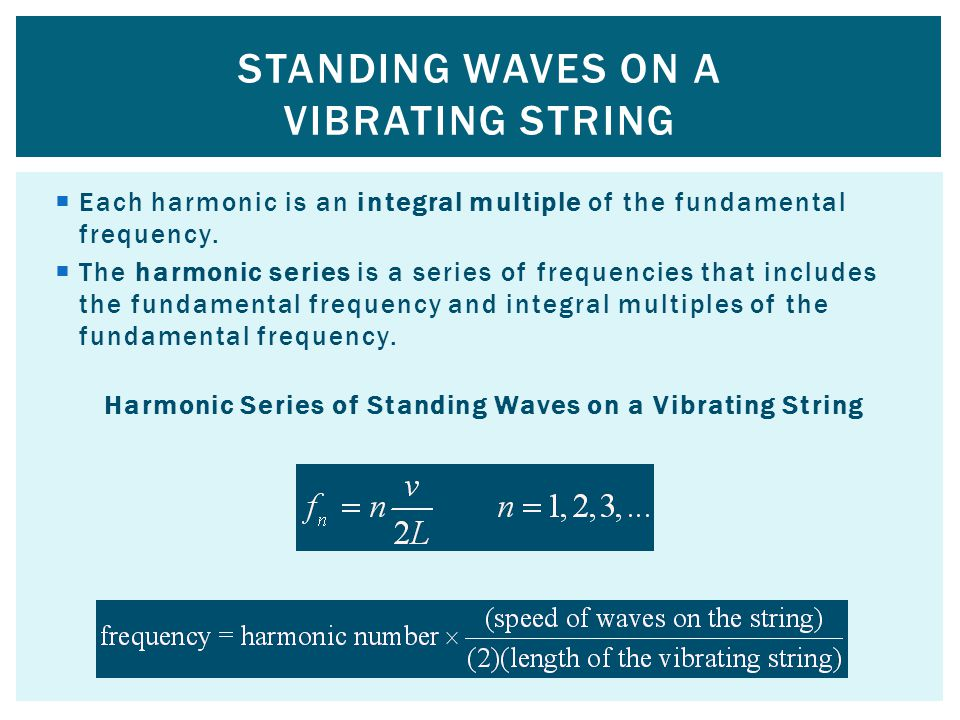 Standing waves on a vibrating string
