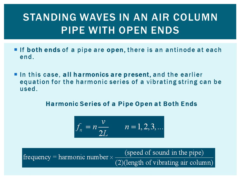 Standing waves in an air column pipe with open ends