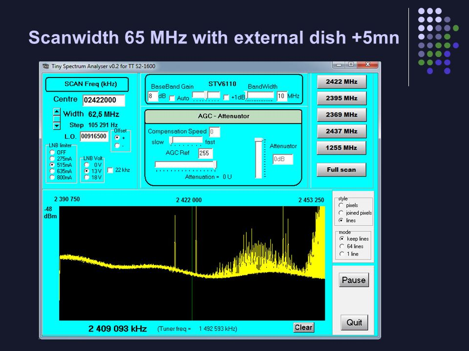 Scanwidth 65 MHz with external dish +5mn